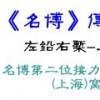 传递《名博》: 上海第二棒, 窝棚-WPCMS